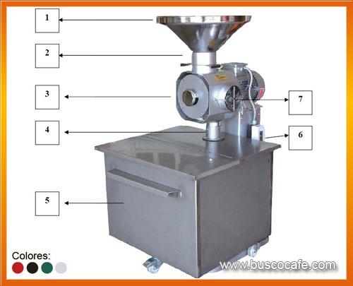 Trituradora de cafe